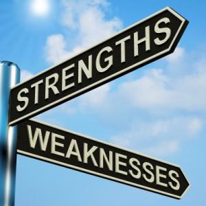Strengths-Signpost