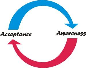 Awareness-Acceptance2