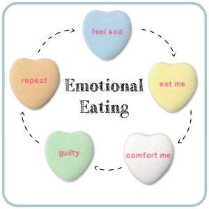 emotional-eating-300x300